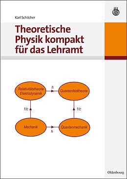 Cover: https://exlibris.azureedge.net/covers/9783/4867/0930/8/9783486709308xl.jpg