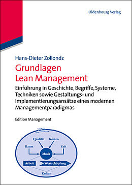 Cover: https://exlibris.azureedge.net/covers/9783/4867/1647/4/9783486716474xl.jpg