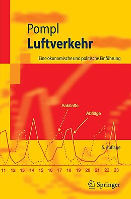 Cover: https://exlibris.azureedge.net/covers/9783/5403/2753/0/9783540327530xl.jpg