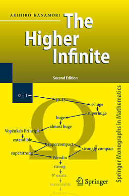 Cover: https://exlibris.azureedge.net/covers/9783/5408/8866/6/9783540888666xl.jpg