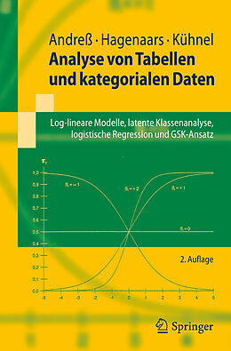 Cover: https://exlibris.azureedge.net/covers/9783/6421/5044/9/9783642150449xl.jpg