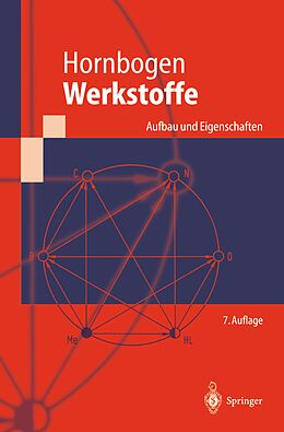 Cover: https://exlibris.azureedge.net/covers/9783/6621/0893/2/9783662108932xl.jpg