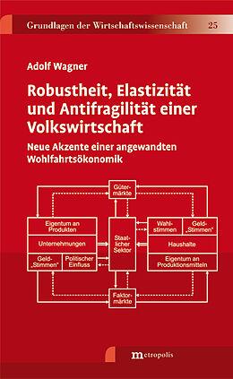 Cover: https://exlibris.azureedge.net/covers/9783/7316/1224/7/9783731612247xl.jpg