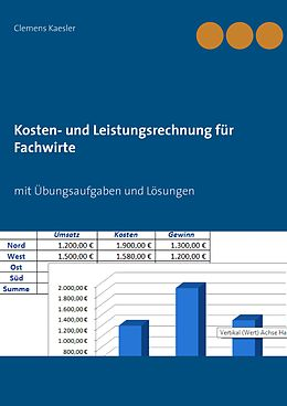 Cover: https://exlibris.azureedge.net/covers/9783/7431/2395/3/9783743123953xl.jpg