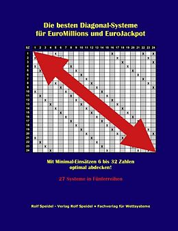 Euromillions Oder Eurojackpot