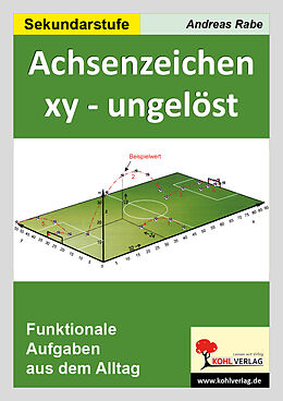 Cover: https://exlibris.azureedge.net/covers/9783/8663/2746/7/9783866327467xl.jpg