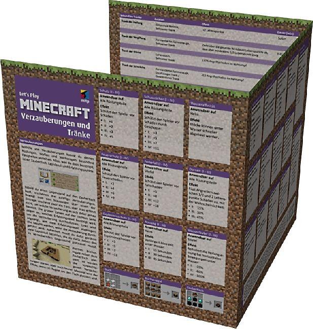 Let´s Play MINECRAFT Verzauberungen und Tränke. Übersichtskarte ...