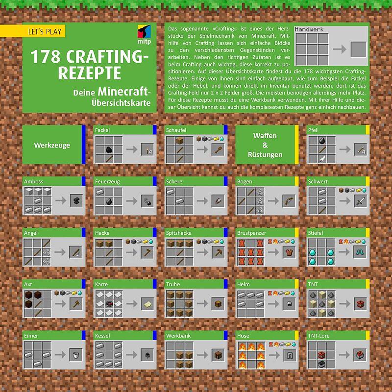 Let´s Play MINECRAFT: 178 Crafting-Rezepte. Übersichtskarte - Daniel ...